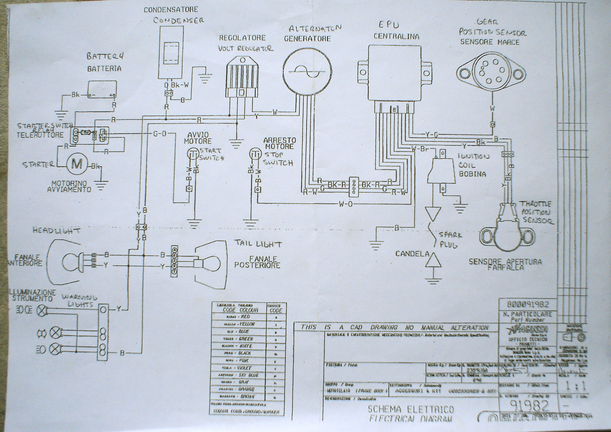 Wiring Diagram Husqvarna Motorcycles Lawn Tractor Husky Smr 510 Simple Electronic Circuits U2022
